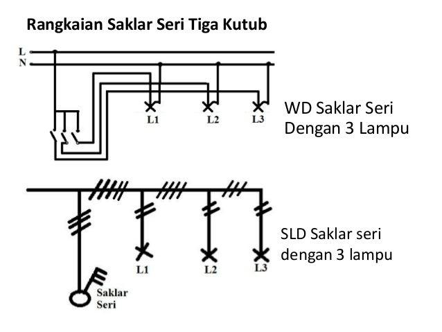 Wiring diagram lampu wiring diagrams schematics wiring diagram lampu wire center at 6 wiring diagram rh slideshare net wiring diagram lampu led ccuart Images