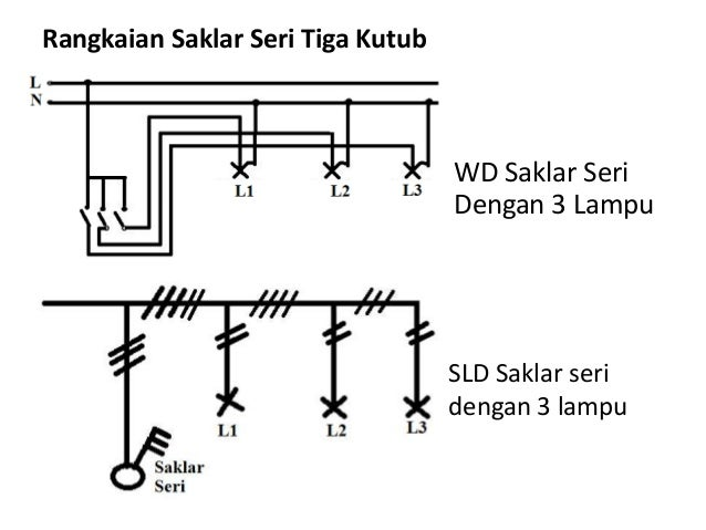 Wiring diagram lampu wire center 6 wiring diagram rh slideshare net wiring diagram for lamp with night light wiring diagram lampu kepala ccuart Gallery