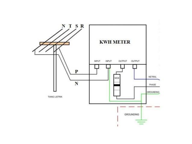 Wiring diagram untuk rumah wire center 6 wiring diagram rh slideshare net simple wiring diagrams wiring diagram symbols asfbconference2016 Images