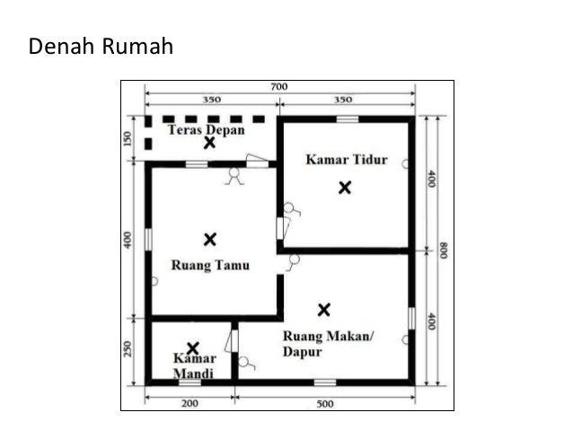 Wiring diagram rumah wiring library 6 wiring diagram rh slideshare net wiring diagram rumah wiring diagram rumah asfbconference2016 Choice Image