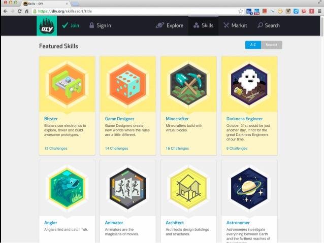 futurecasting.org