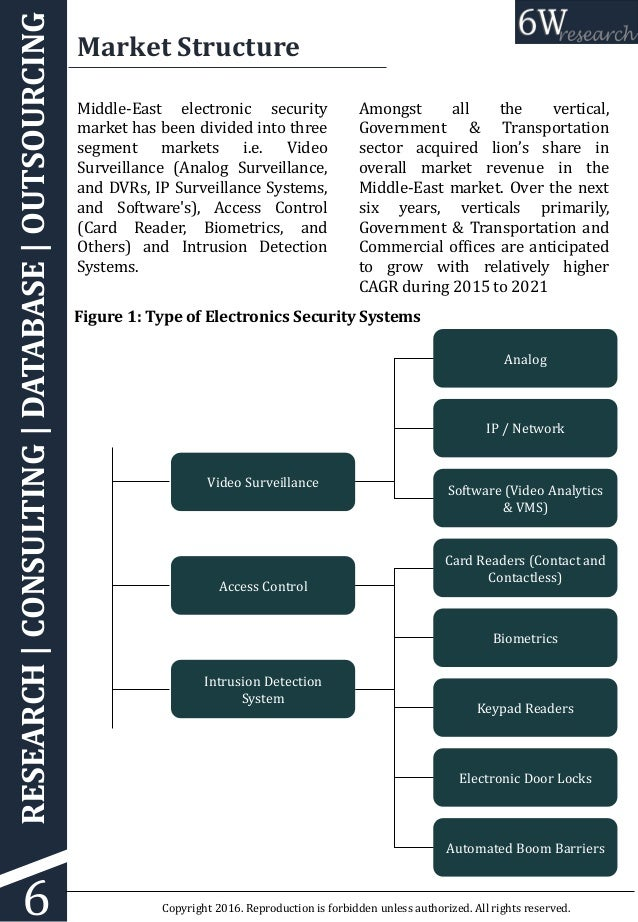 white paper on market research In this white paper, we question an investing strategy that's so beloved, it borders on sacrosanct – dividend-investing yet if you love dividends, we encourage you to keep an open mind, for rejecting these ideas would only shortchange yourself.