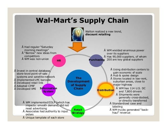 walmart supply chain management The Biggest Contribution Of