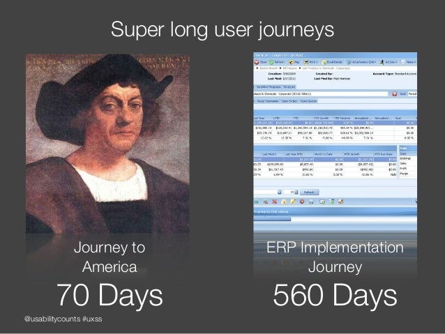 @usabilitycounts #uxss Super long user journeys ERP Implementation Journey 560 Days Journey to  America 70 Days
