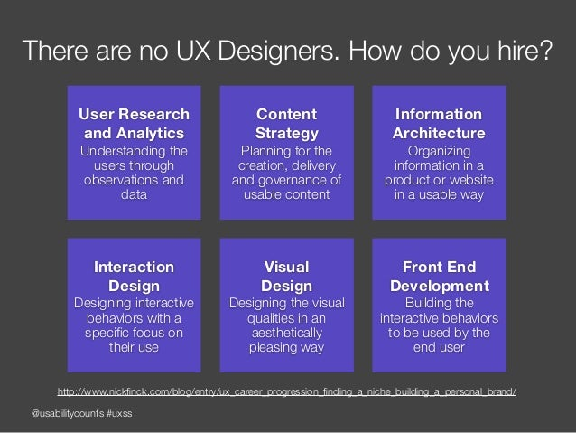 @usabilitycounts #uxss There are no UX Designers. How do you hire? User Research and Analytics Understanding the users th...