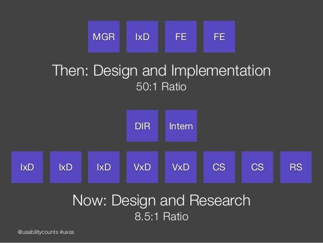 @usabilitycounts #uxss IxD FE FE Then: Design and Implementation 50:1 Ratio MGR IxD IxD IxD VxD VxD CS CS RS DIR Intern N...