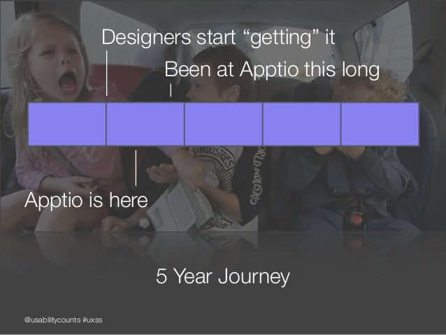 """@usabilitycounts #uxss 5 Year Journey Apptio is here Been at Apptio this long Designers start """"getting"""" it"""