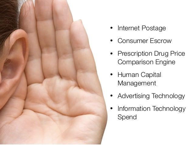 @usabilitycounts #uxss • Internet Postage • Consumer Escrow • Prescription Drug Price Comparison Engine • Human Capital Ma...