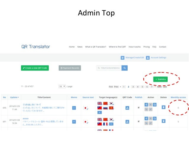 Copy, redirect or even connect to other contents Admin Top
