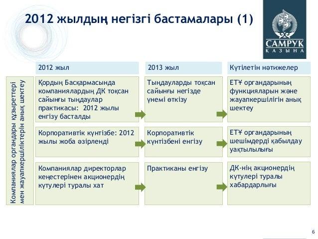 2012 жылдың негізгі бастамалары (1)                                     2012 жыл                       2013 жыл           ...