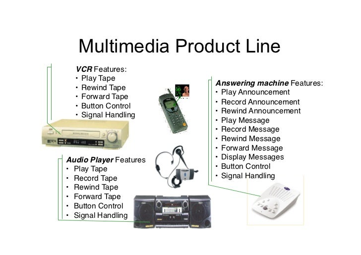 """Multimedia Product Line  VCR Features:""""  • Play Tape""""                          Answering machine Features:""""  • Rewind Ta..."""