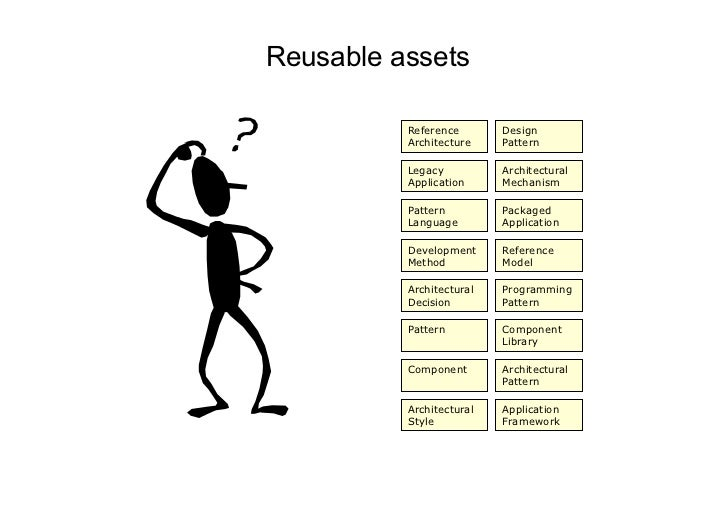Reusable assets          Reference       Design          Architecture    Pattern          Legacy          Architectural   ...