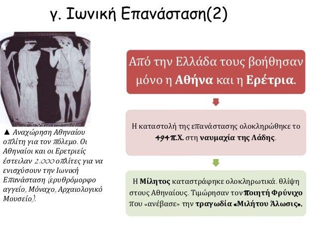 γ. Ιωνική Επανάσταση(2) ▲ Αναχώρηση Αθηναίου οπλίτη για τον πόλεμο. Οι Αθηναίοι και οι Ερετριείς έστειλαν 2.000 οπλίτες γι...
