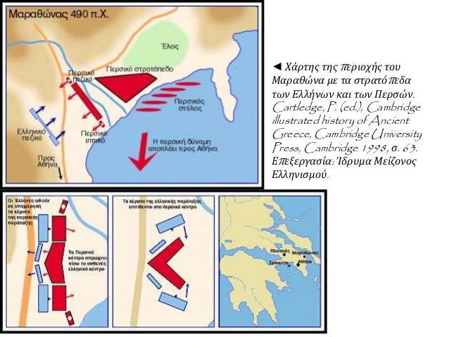 7. Πέρσες και Έλληνες: Δύο κόσμοι συγκρούονται