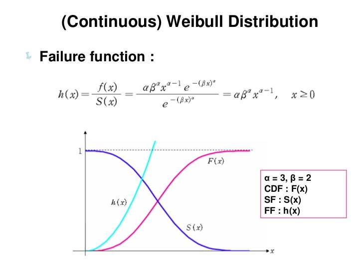relationship between gamma and beta functions pdf to jpg