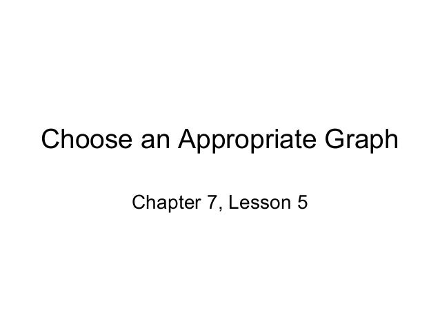 Choose an Appropriate Graph Chapter 7, Lesson 5