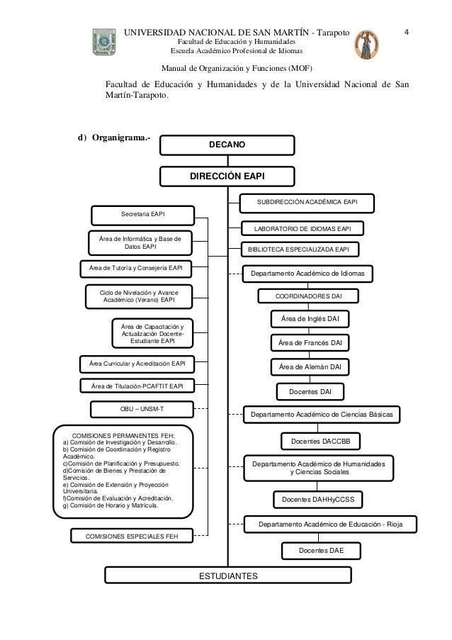 EAPI FEH UNSM-T Manual de Organización y Funciones