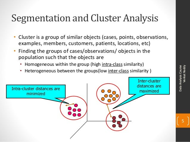 Cluster Analysis For Dummies