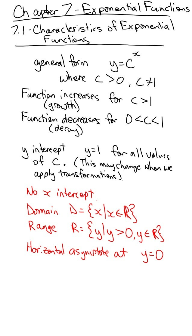 7.1   characteristics of exponential functions
