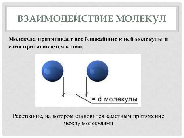 Презентация Взаимное Притяжение Молекул 7 Класс