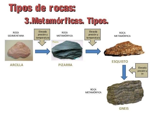 7 la geosfera rocas y minerales for Roca en ingles