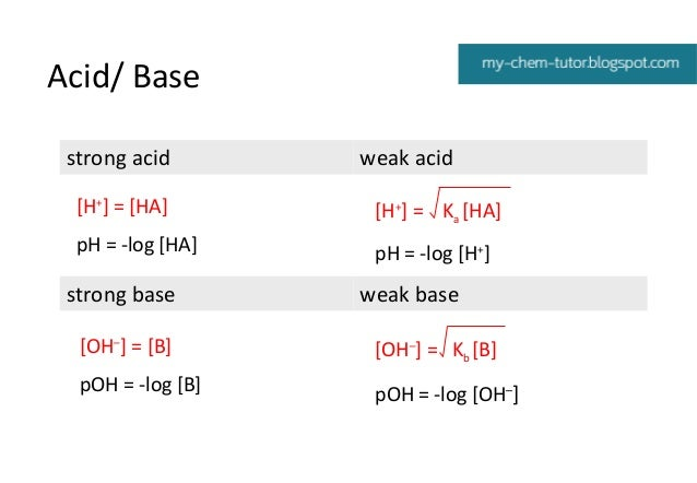 the determination of acid constant ka Determination of ka for a weak acid introduction in the experiment preformed the objective is to titrate a weak acid with a strong base in a titration of a weak acid with a strong base the titrant is the strong base and the analyte is a weak acid.