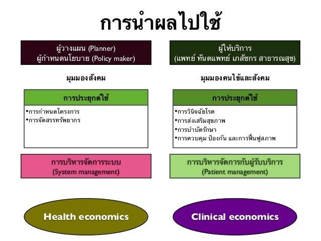 การประเมินทางเศรษฐศาสตร์สุขภาพ แนวทางการพิจารณา ต้นทุน  ไม่มี การเปรียบ เทียบระหว่าง ทางเลือก มี  ผลได้  ต้นทุน+ผลได้  Cos...