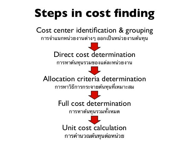 1  Cost center identification and grouping Cost center  Transient cost center TCCs  Non-revenue producing cost center (NRPC...