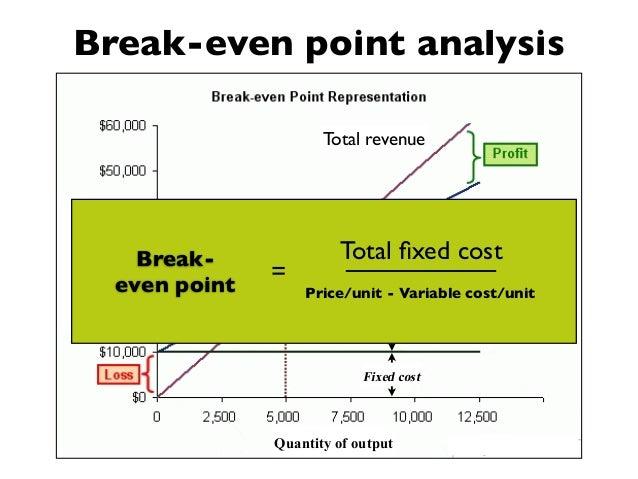 Lesson 10 Healthcare Economics