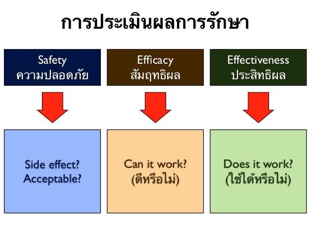 ความคุ้มค่า Health promotion Treatment Disease control and Prevention Rehabilitation  Resource  Benefit