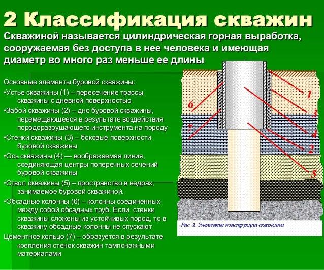 2 Классификация скважин Скважиной называется цилиндрическая горная выработка, сооружаемая без доступа в нее человека и име...