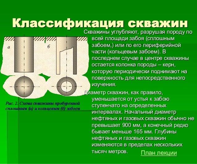 Классификация скважин Скважины углубляют, разрушая породу по всей площади забоя (сплошным забоем,) или по его периферийной...