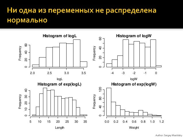 Корреляционный анализ в системе R