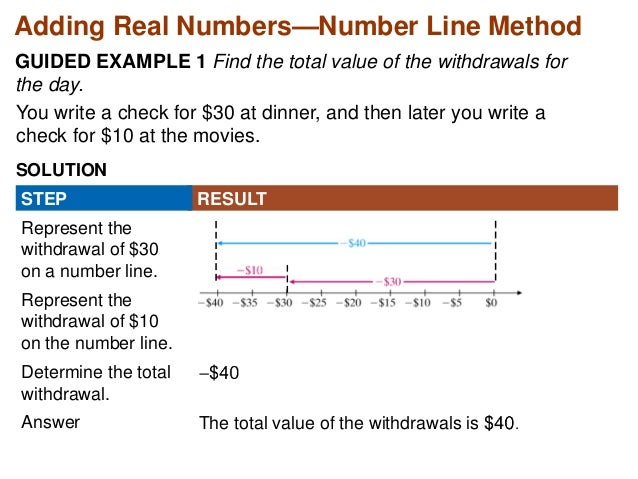 Adding Real Numbers—Number Line Method  GUIDED EXAMPLE 1 Find the total value of the withdrawals for  the day.  You write ...