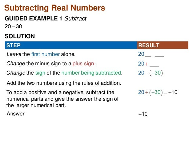 Subtracting Real Numbers  GUIDED EXAMPLE 1 Subtract  SOLUTION  STEP RESULT  Leave the first number alone.  Change the minu...