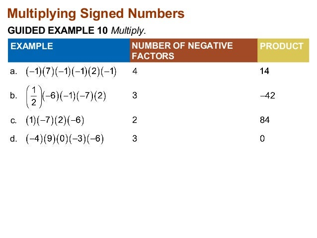 Multiplying Signed Numbers  GUIDED EXAMPLE 10 Multiply.  a.  NUMBER OF NEGATIVE  FACTORS  EXAMPLE PRODUCT  b.  c.  d.