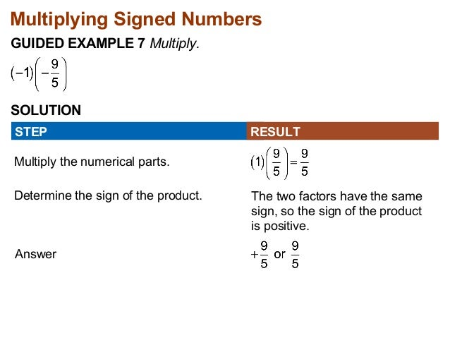 Multiplying Signed Numbers  GUIDED EXAMPLE 7 Multiply.  SOLUTION  STEP  RESULT  Multiply the numerical parts.  Determine t...