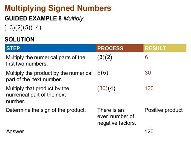 Multiplying Signed Numbers  GUIDED EXAMPLE 8 Multiply.  SOLUTION  STEP PROCESS  Multiply the numerical parts of the  first...