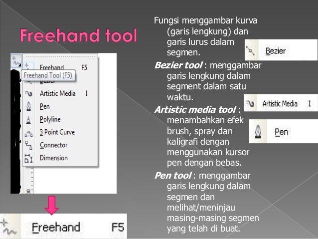 Corel Draw Nama Dan Fungsi Icon