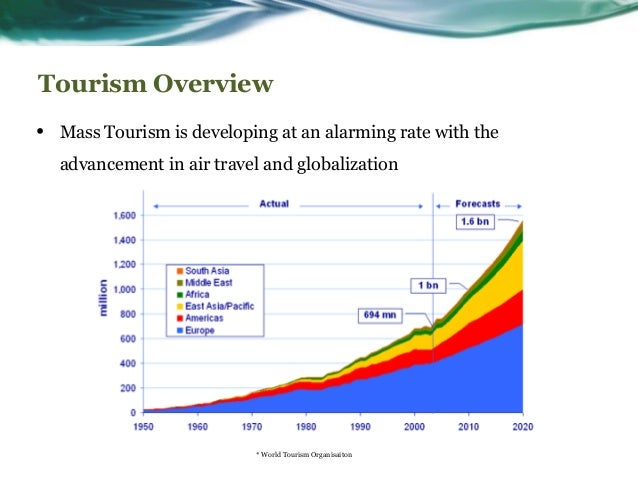 consumption of tourism In 2005 thailand's daily oil consumption of 838,000 barrels per day  in 2007 the service sector (which includes tourism, banking and finance),.