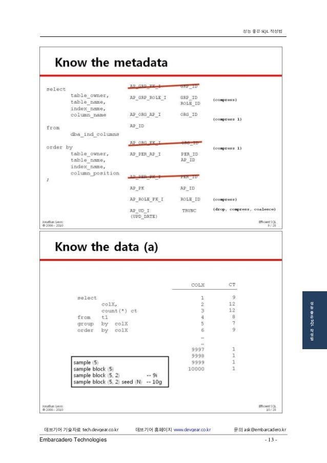 Embarcadero Technologies - 13 -  데브기어 기술자료 tech.devgear.co.kr 데브기어 홈페이지 www.devgear.co.kr 문의 ask@embarcadero.kr  성능 좋은 SQL...