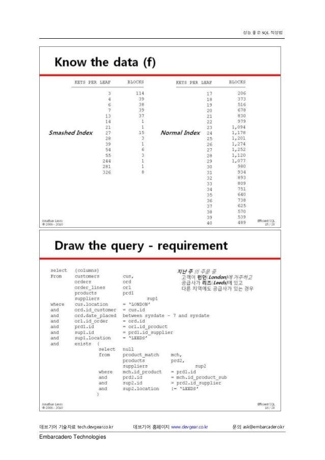 Embarcadero Technologies  데브기어 기술자료 tech.devgear.co.kr 데브기어 홈페이지 www.devgear.co.kr 문의 ask@embarcadero.kr  성능 좋은 SQL 작성법
