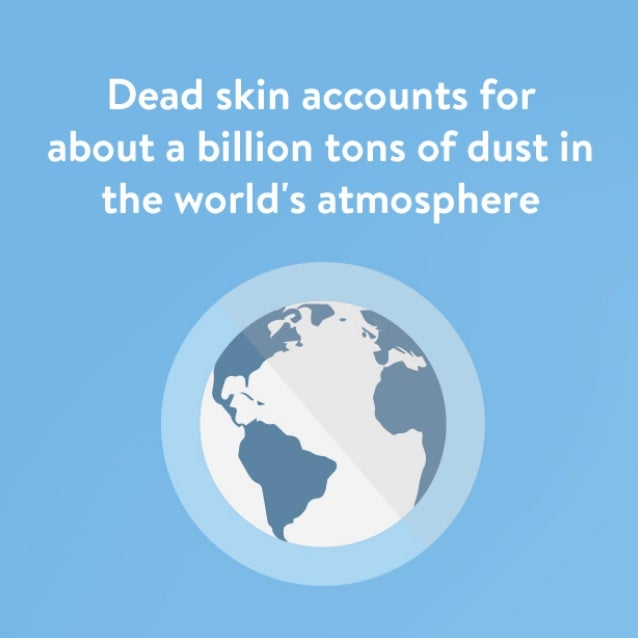 Dead skin accounts for about a billion tons of dust in the world's atmosphere