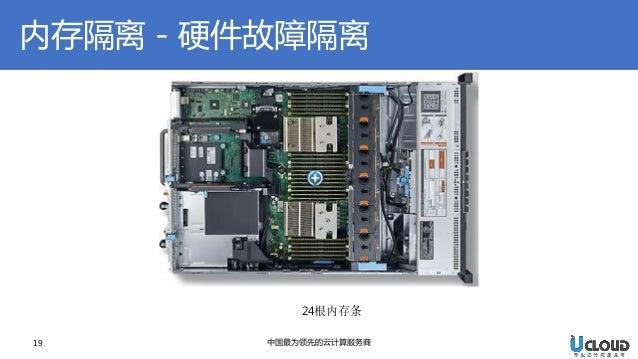内存隔离-硬件故障隔离  19  中国最为领先的云计算服务商  24根内存条
