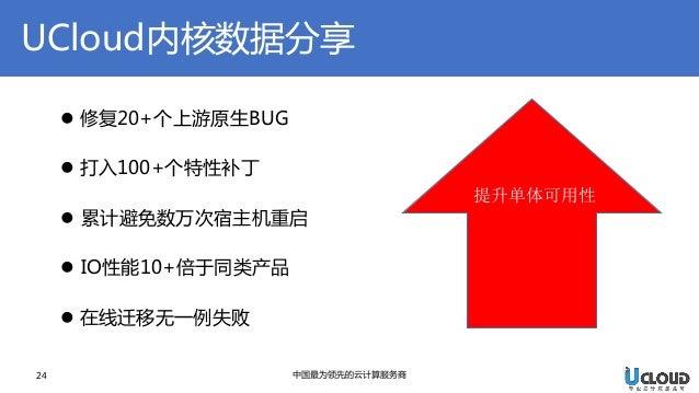 UCloud内核数据分享  24  中国最为领先的云计算服务商  修复20+个上游原生BUG  打入100+个特性补丁  累计避免数万次宿主机重启  IO性能10+倍于同类产品  在线迁移无一例失败  提升单体可用性