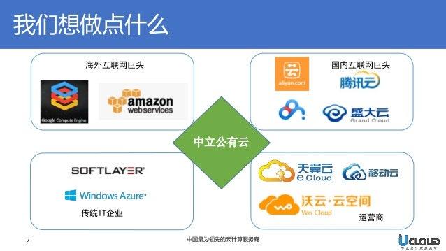 7  中国最为领先的云计算服务商  海外互联网巨头  国内互联网巨头  传统IT企业  运营商  我们想做点什么  中立公有云