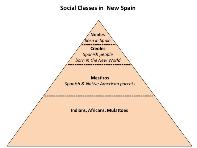 american social classes Middle-class income is between 67 percent and 200 percent of the average  median  there's no official us government definition of middle-class income,.