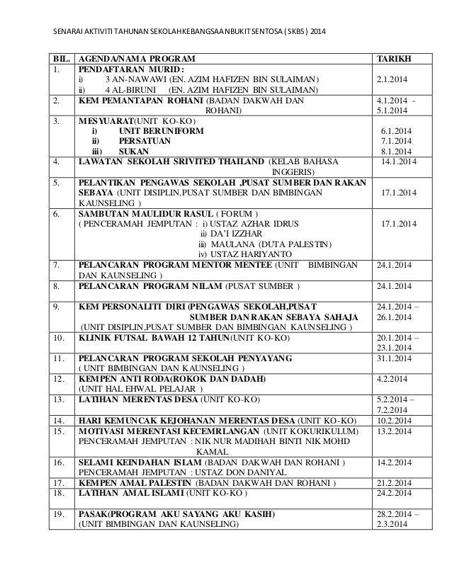 SENARAI AKTIVITI TAHUNAN SEKOLAH KEBANGSAAN BUKIT SENTOSA ( SKBS ) 2014  BIL. AGENDA/NAMA PROGRAM TARIKH  1. PENDAFTARAN M...