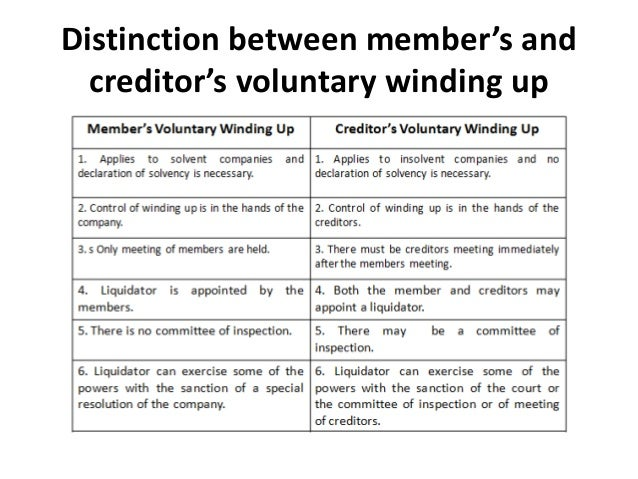 difference between winding up and dissolution of a company