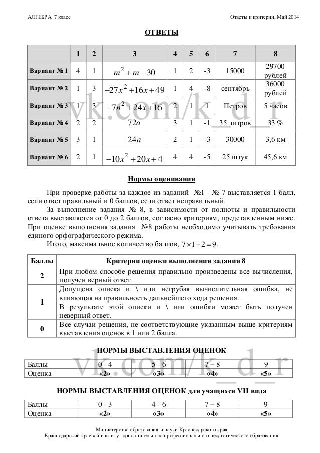 Кдр по алгебре для 7 классов